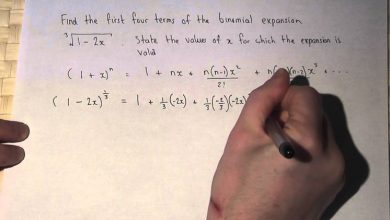 Photo of What is Binomial Theorem and how is it derived?