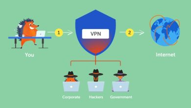 Photo of What is a virtual private network (VPN)? What's the Process?